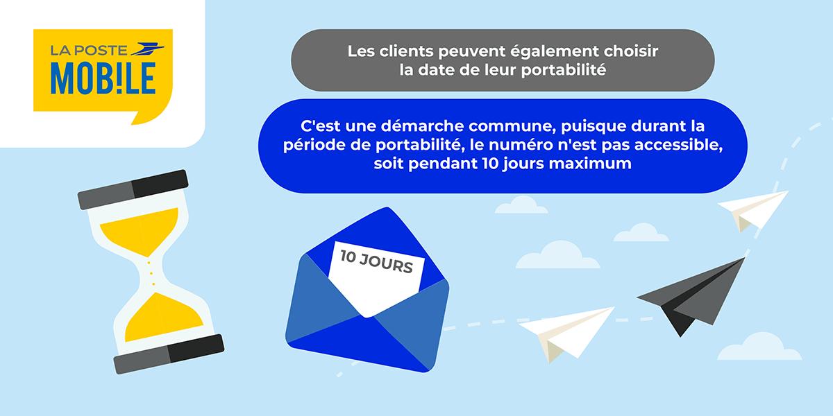Portabilité La Poste Mobile : le délai