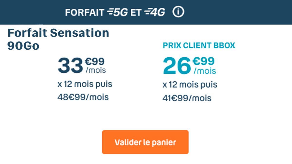 Le forfait Sensation de Bouygues Telecom avec l'iPhone 11