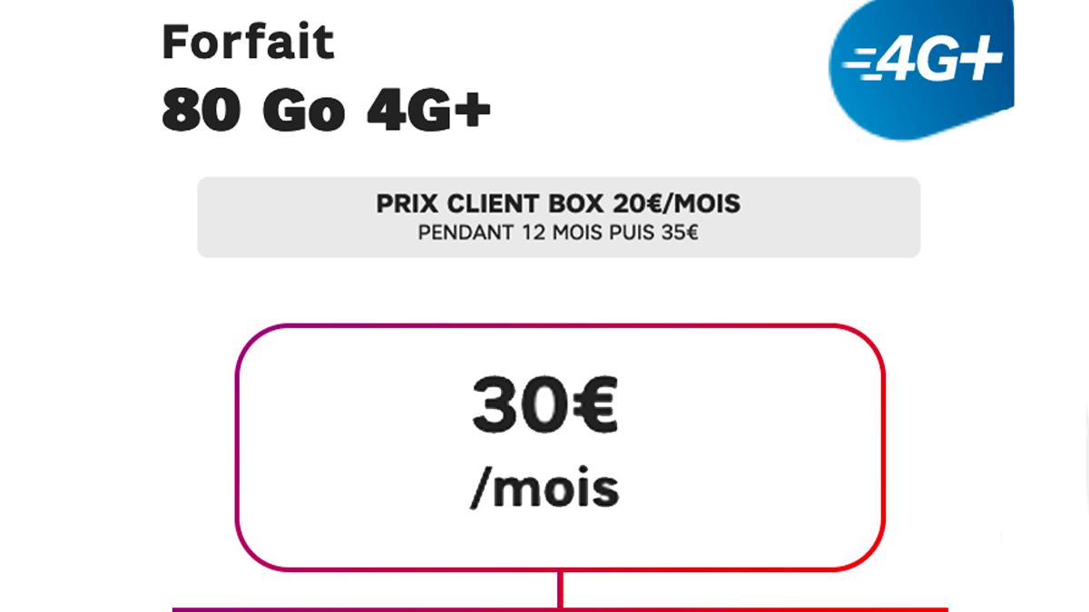 Le forfait SFR de 80 Go de 4G pour accompagner l'iPhone 8 reconditionné