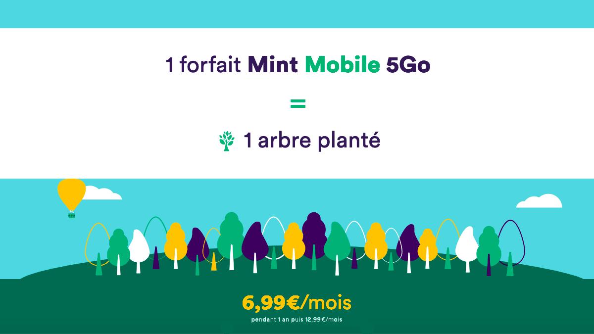 Le forfait écolo de Mint Mobile