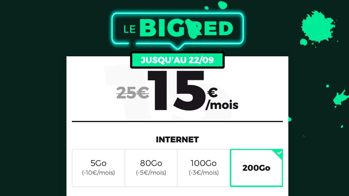 Le forfait mobile pas cher de RED by SFR