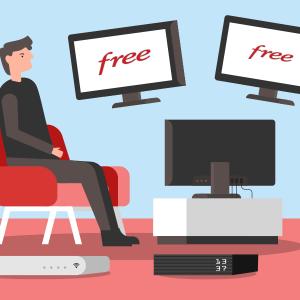 Les chaînes TV Free