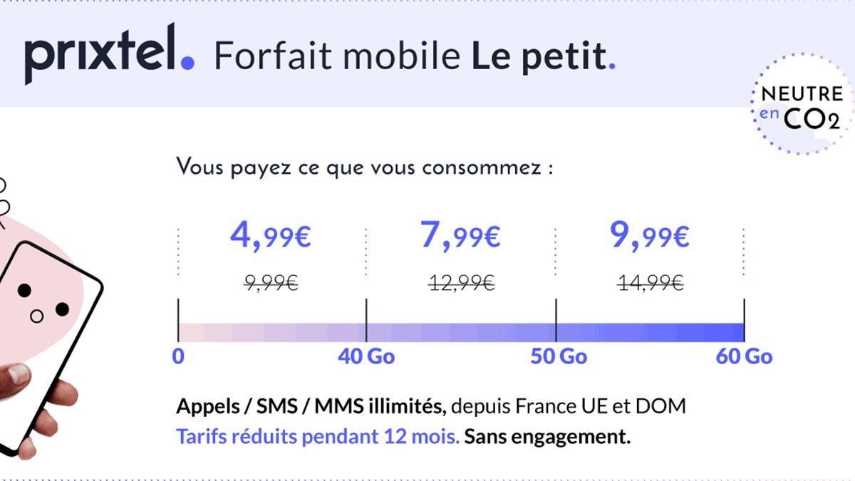 Forfait internet de Prixtel Le petit Deux