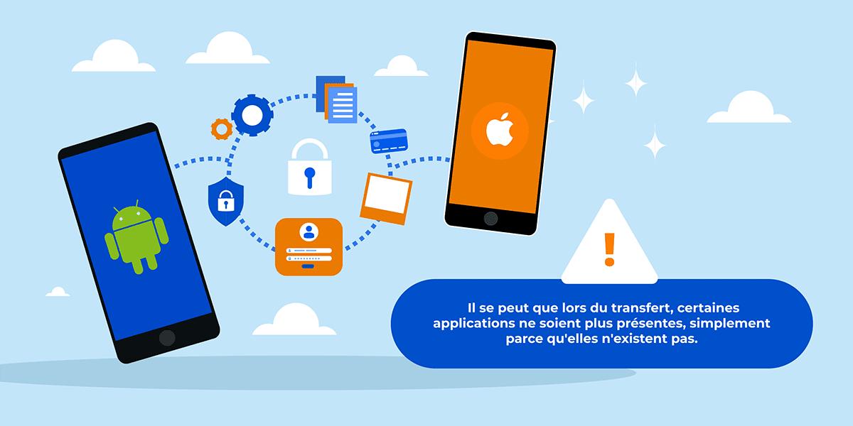 Transfert données Android à iOS
