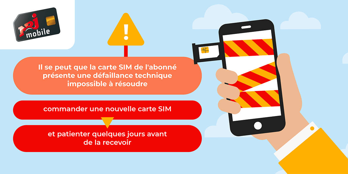 Nouvelle carte SIM NRJ Mobile
