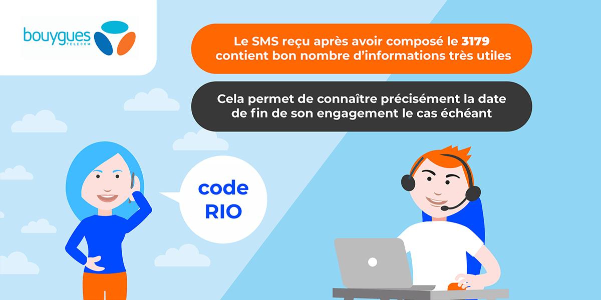 Obtenir le code RIO Bouygues par SMS