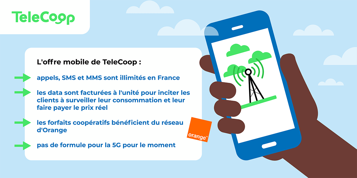 Réseau mobile Telecoop