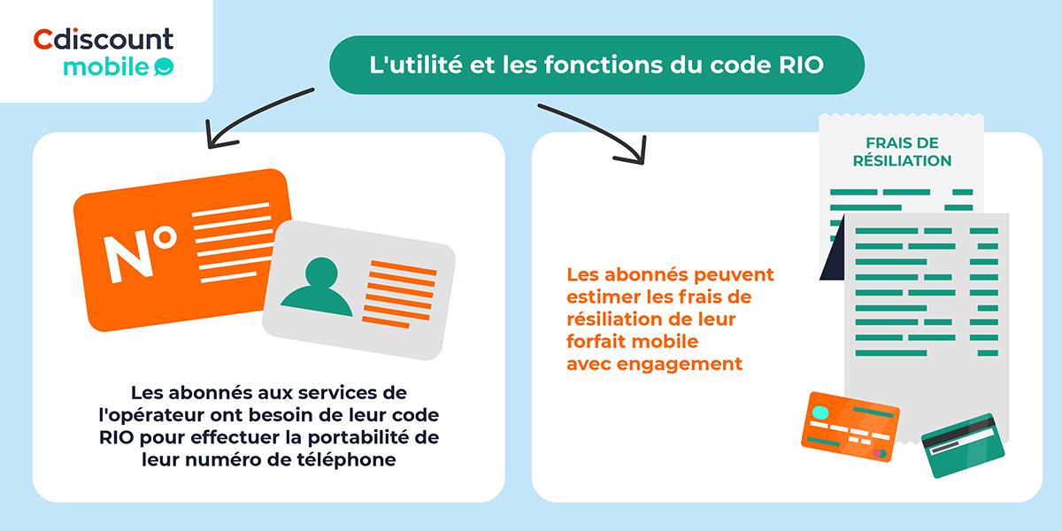 Les fonctions du code RIO Cdiscount Mobile