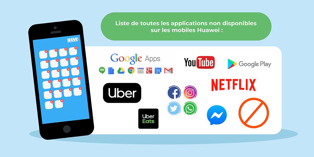 Applications interdites sur Huawei