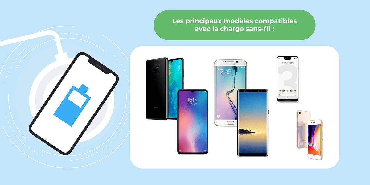 Téléphones compatibles induction